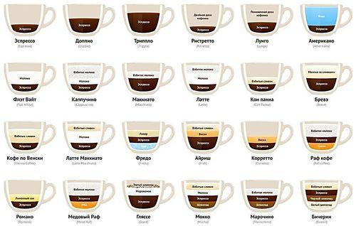 как приготовить горячий кофе в кофемашине краус порядок приготовления