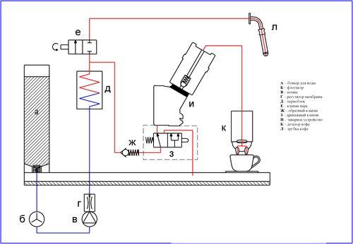 Схема кофемашины